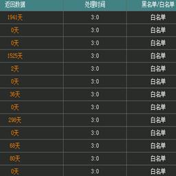 QQ�_人查��K端v1.0 免密版