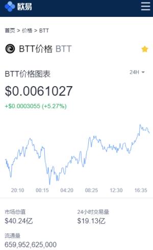 btt币到底是什么币 btt币在哪个app上买好